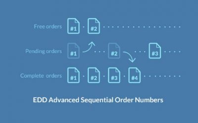 Easy Digital Downloads Advanced Sequential Order Numbers 1.0.8