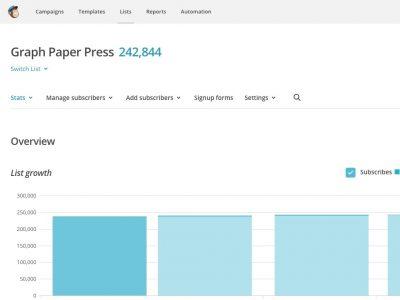 Graph Paper Press Sell Media Mailchimp Addon 2.1.2