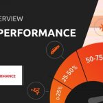 swift-performance