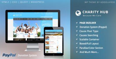 Charity Hub – Charity Nonprofit Fundraising WP 1.31